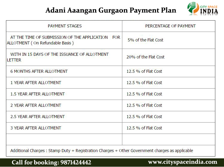 Adani Aangan Payment Plan Sector 88a and 89a Gurgaon