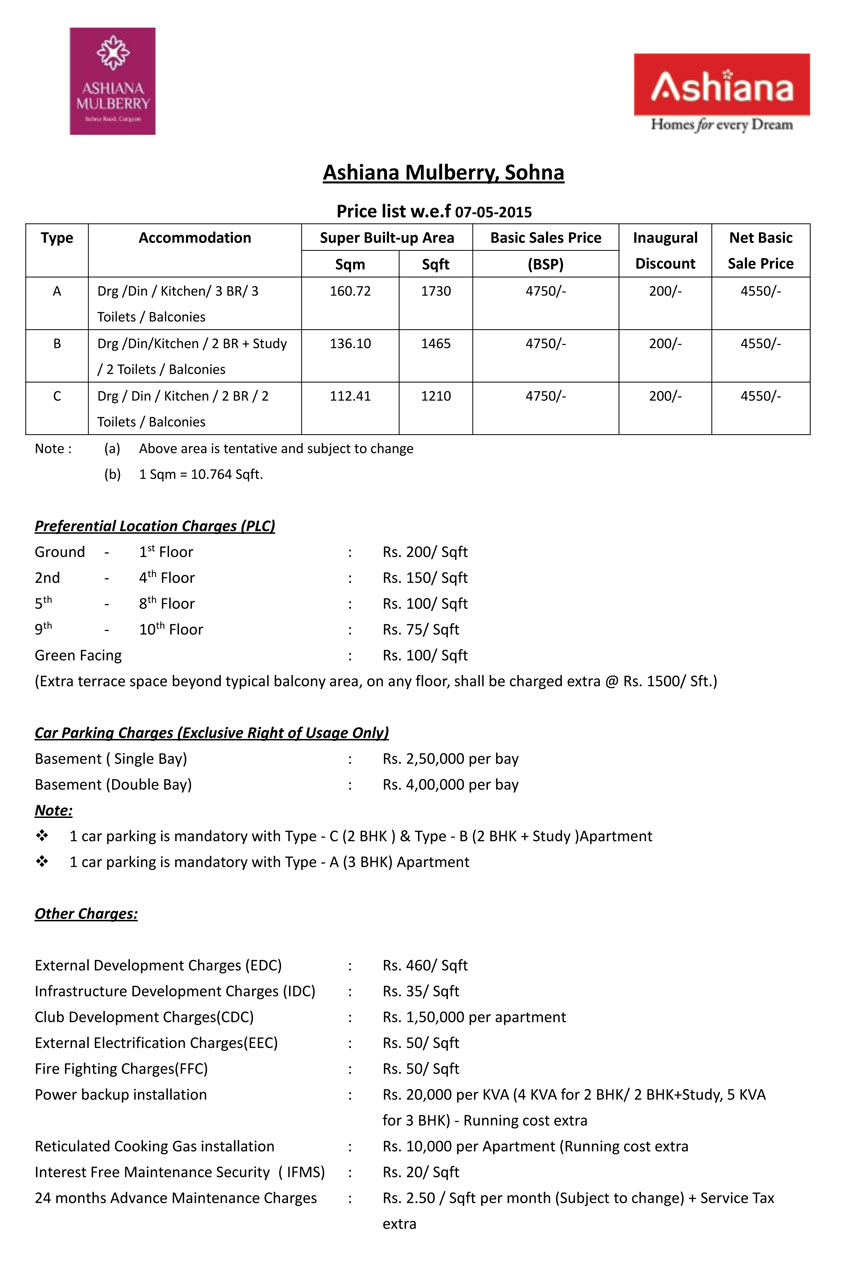 Ashiana Mulberry Sector 2 Sohna Price List