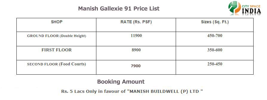 Manish Gallexie 91 Price List