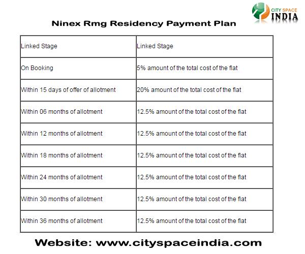 Ninex Rmg Residency Payment Plan